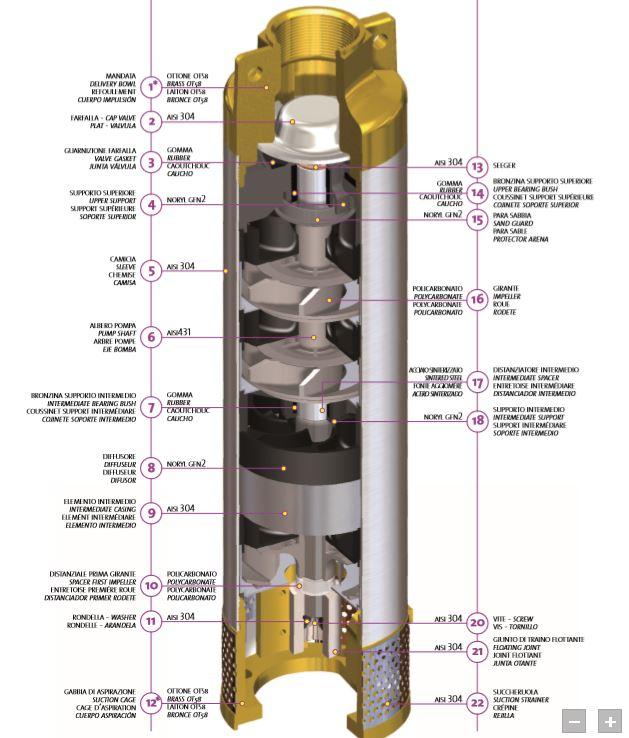 Schema Elettrico Per Pompa Ad Immersione : Panelli elettropompa sommersa solo corpo pompa per pozzi