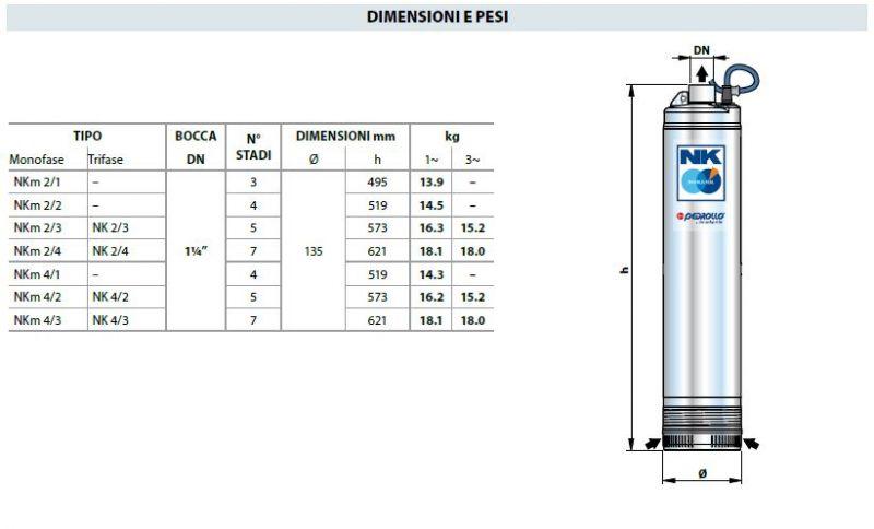 pedrollo elettropompa sommersa monoblocco  completa di motore  cv 1 5 monofase nkm 4  3
