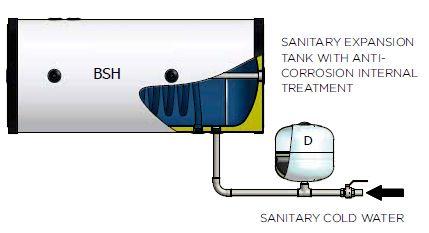 Bollitore vetrificato per acqua calda sanitaria con scambiatore fisso per montaggio a parete lt 200 - Montaggio scaldabagno ...