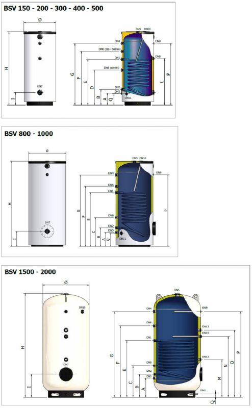 Bollitore vetrificato per acqua calda sanitaria con for Connessioni idrauliche di acqua calda sanitaria