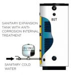 Bollitore vetrificato per solare termico con doppio scambiatore lt 200