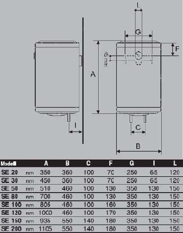 Scalda acqua elettrico verticale 50 lt garanzia 2 anni for Scalda acqua istantaneo elettrico
